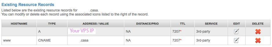NameSilo New Resource Records