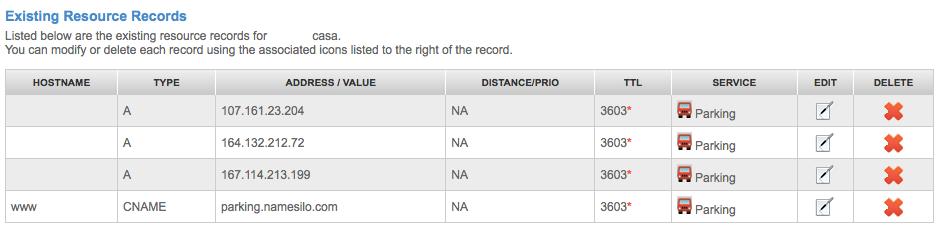 NameSilo Resource Records